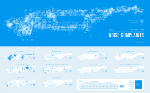 The Noisiest Places in Manhattan
