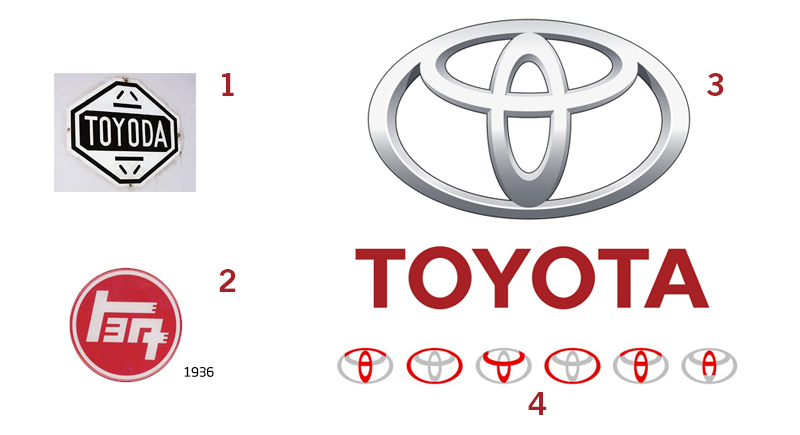 Facts About Car Logos You Didnt Know Part 2 Alfalfa Studio