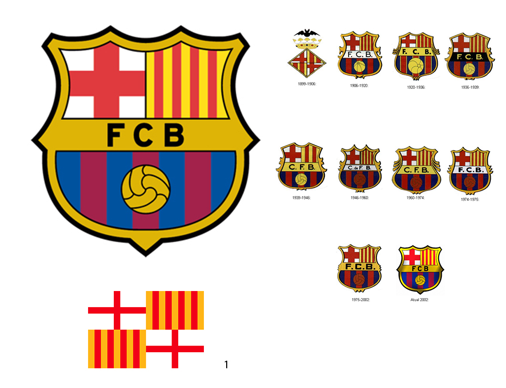 Ultimate Ranking Of The La Liga Badges 2015 2016 Alfalfa Studio