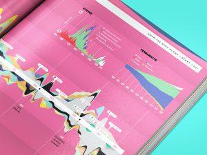 Design Inspiration: Valerio Pellegrini's...