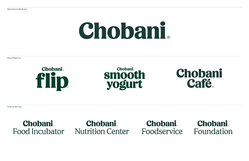 chobani_brand_architecture