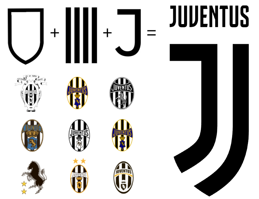 The Legend Behind The Badge Juventus Alfalfa Studio